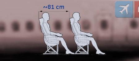 Pra que retornar o assento pra posição vertical?