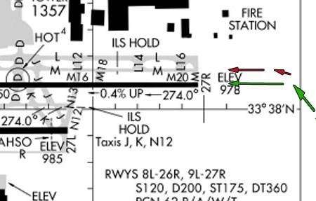 É possível um piloto pousar na taxiway ao invés da pista?