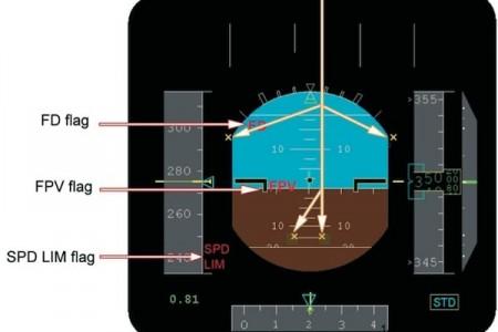 Minhas perguntas sobre o Air France AF447 e uma conjectura
