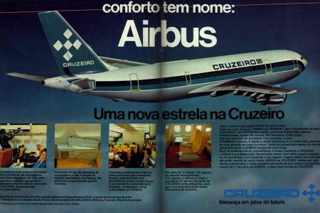 Um pouco da história dos Airbus A-300 no Brasil