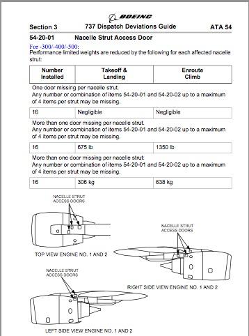 a verdade sobre aeronaves u201cremendadas u201d com esparadrapo isso rh avioesemusicas com dispatch deviation guide wikipedia dispatch deviation guide definition