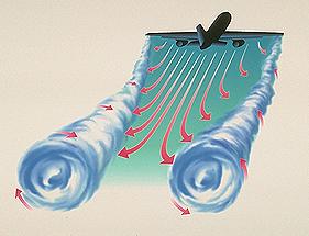 Wake Turbulence, cuidados na decolagem