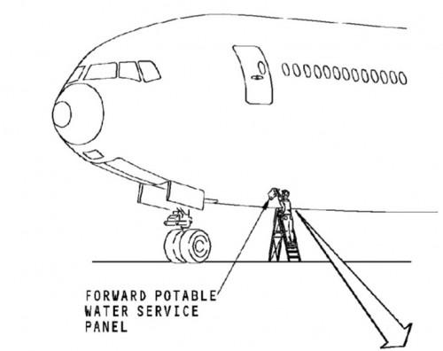 Painel dianteiro - Água Potável