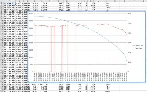 Velocidade e altitude no Excel