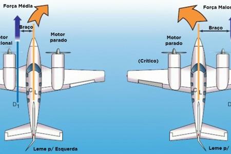 Aerolito #6 – Desmistificando o efeito torque em monomotores