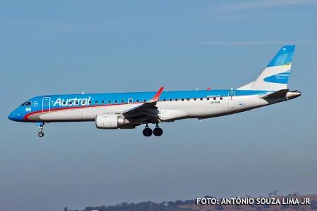 Panorama da Aviação Comercial – Argentina