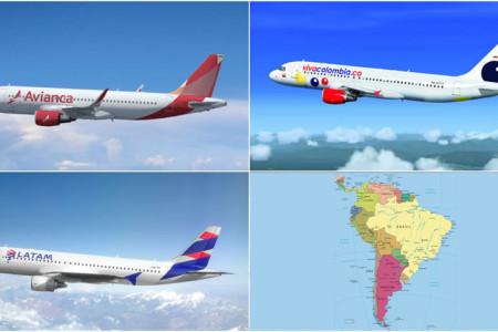 Panorama da Aviação Comercial – Resumo