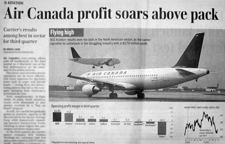 Air Canada lucra…