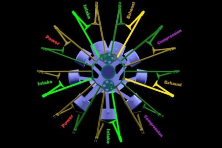 Como funciona o comando de válvulas de um motor radial? #perguntas