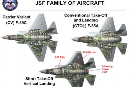 Ultra Tecnologia + Motor de alta potência + Tubos de dinheiro = Lockheed F-35