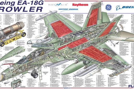 Quer saber onde ficam os tanques de combustível de um F-18?
