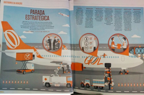 Reprodução da revista de bordo da GOL